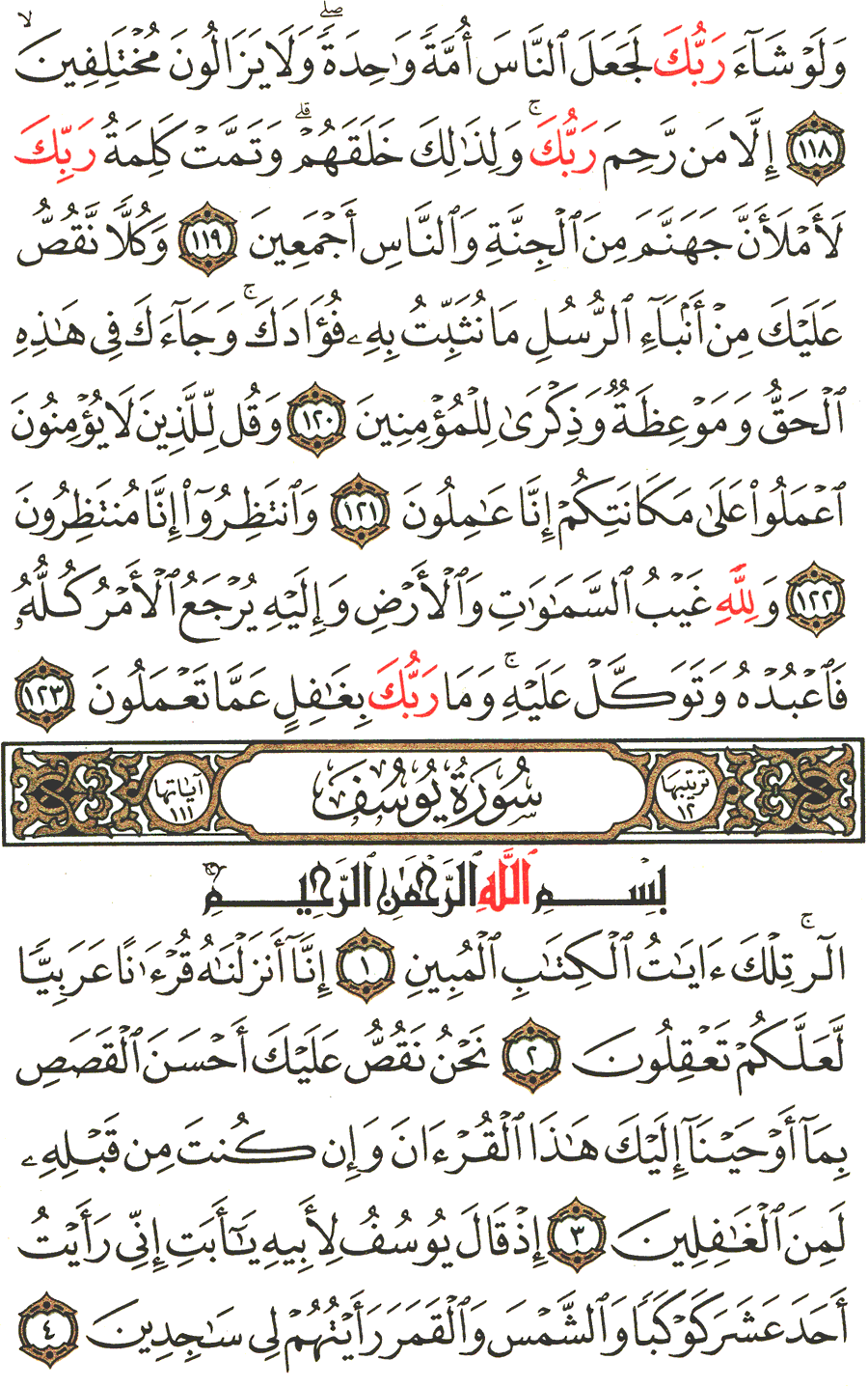Page No 235   The Noble Quran